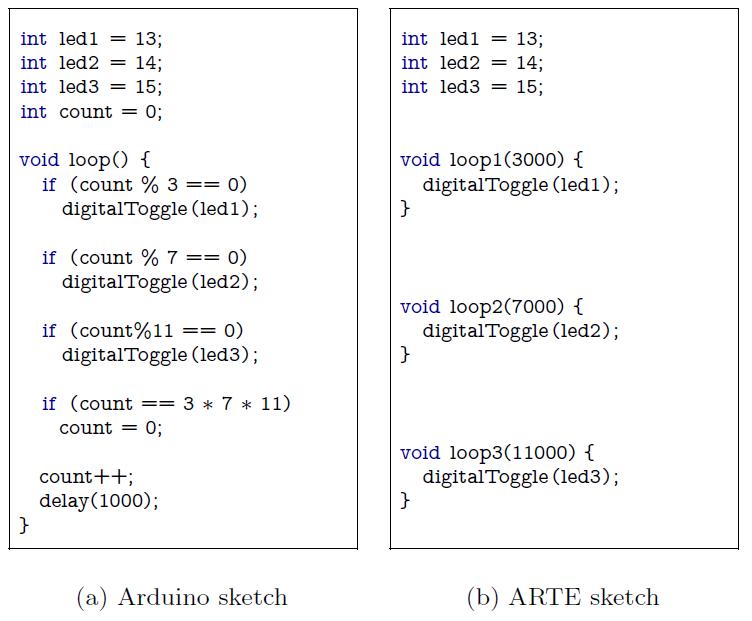 Arduino 1.9 beta